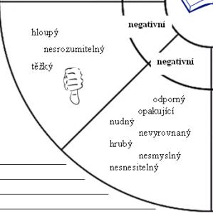 Vyucovani Ctenarska Gramotnost